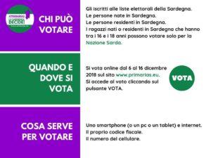 Verso Le Regionali 2019 In Corso Le Primarias Carlo Maramarco