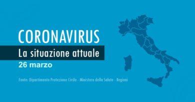 Coronavirus, il bollettino di oggi nella Penisola e in Sardegna