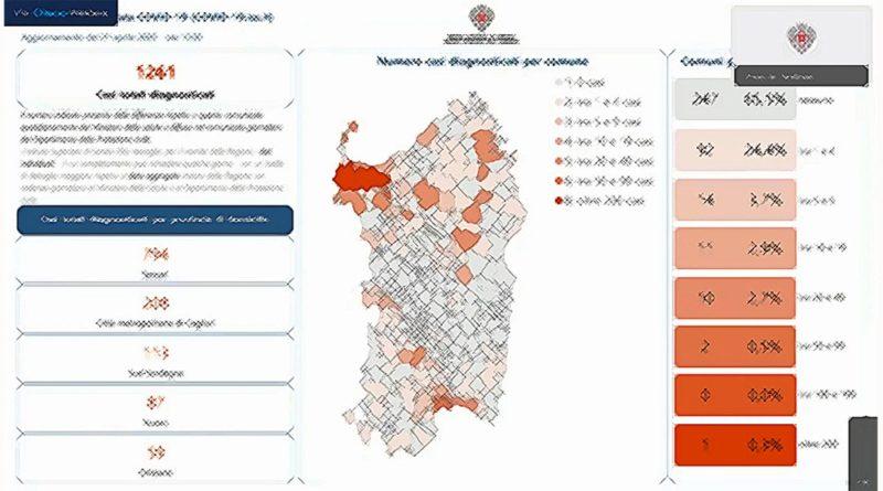 Coronavirus dati Sardegna 29 aprile