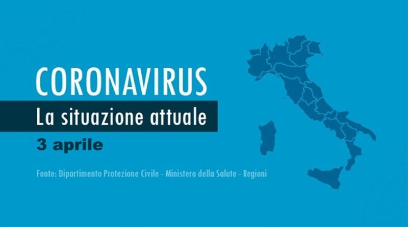 Coronavirus, punto 3 aprile
