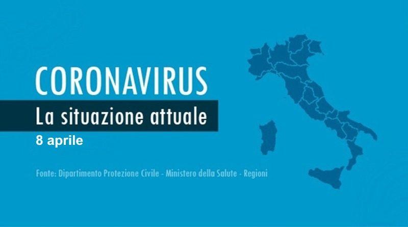 Coronavirus, punto 8 aprile 2020