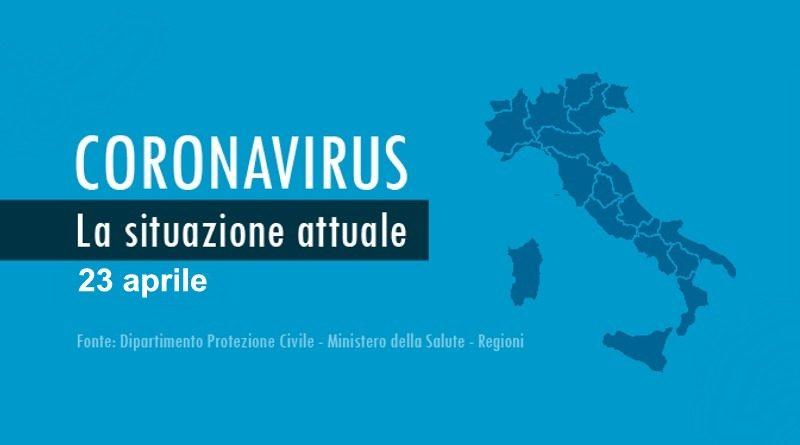 Coronavirus dati Italia e Sardegna 23 aprile 2020